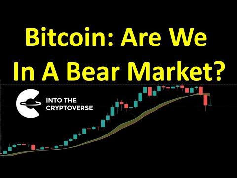 Holo btc tradingview