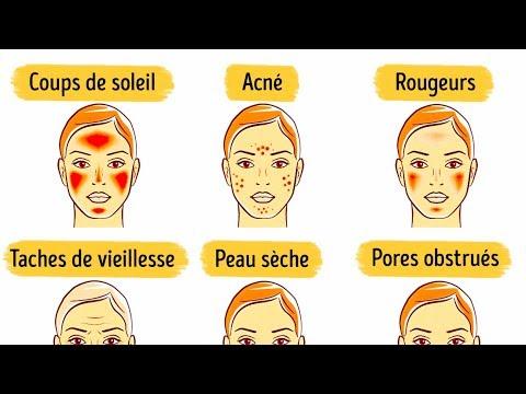 Les masques pour la peau de la personne et sous les yeux