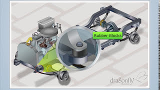 Chassis Frame Construction - Automobile Engineering