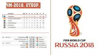 Чемпионат мира по футболу 2018. Отбор Европа группы C. E. F. результаты, расписание и таблицы
