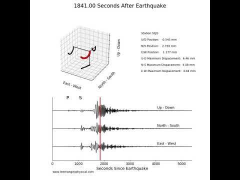 9/8/17 Mexico Earthquake Visualization - Station SFJD