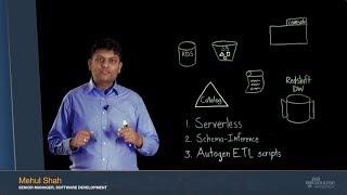What is AWS Glue?