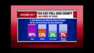 Factors that influenced Kisii's presidential vote