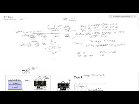 System Architecture: 6 - PCI Basics and Bus Enumeration - YouTube
