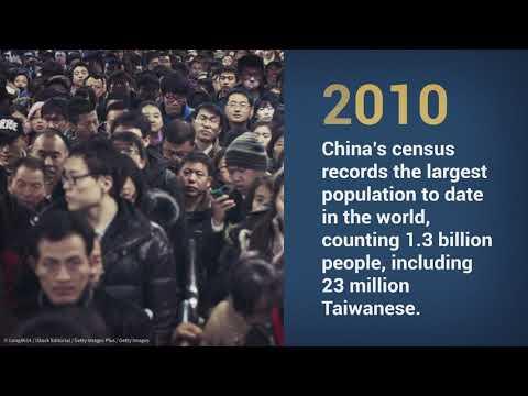 2019 World Population Data Sheet – Census Milestones and Moments Video thumbnail