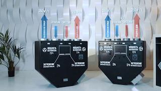 Вентиляционная приточно-вытяжная установка Zenit-900 (с нагр.3,0 кВт) HECO STEEL от компании Гринкевич-Климат для дома - видео