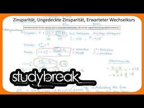Video mit Dr. Bubnovsky von Hypertonie