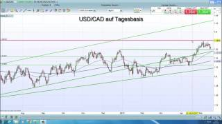 USD/CAD - IG Charttechnik Update - USD/CAD - 16.05.2017 - 14:15 Uhr