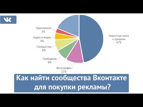 Как найти сообщества Вконтакте для покупки рекламы