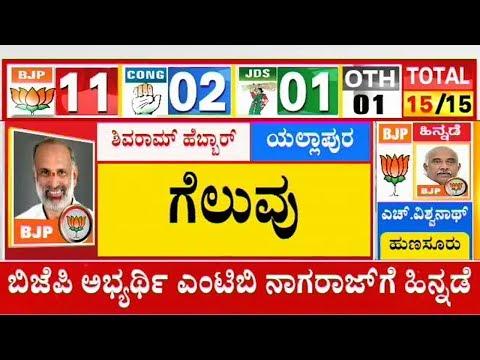 BJP Candidate Shivaram Hebbar Wins From Yellapur | Karnataka By-Election Result Live