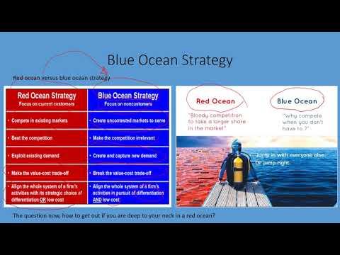 السلام عليكم، الدرس السابع: إستراتيجية المحيط الأزرق.