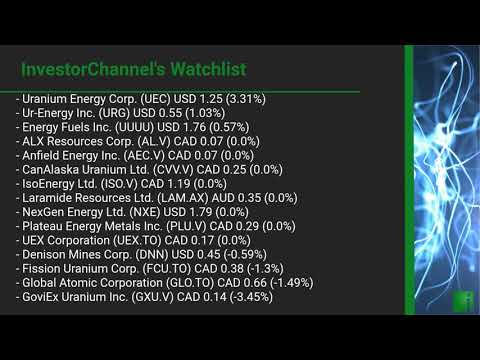 InvestorChannel's Uranium Watchlist Update for Thursday, September 17, 2020, 16:30 EST