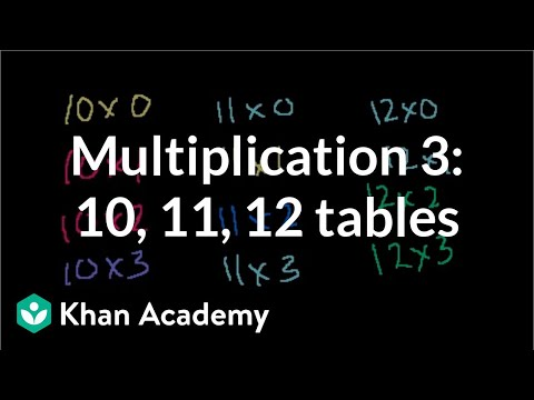 Worksheets Multiplying By 10 11 12 multiplication tables for 10 11 12 video khan academy