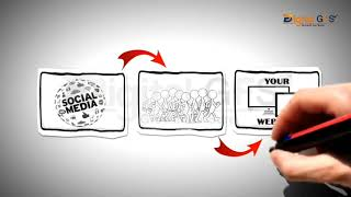 DigitalGFS - Video - 1