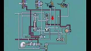 Video Nguyên lý thủy lực hộp số tự động - Phần 4