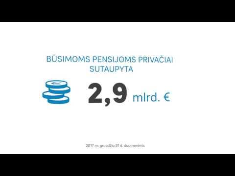 Pensijų fondai | Ar viską žinai apie savo pensiją?