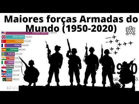 15 Maiores Exrcitos do Mundo (1950-2020)