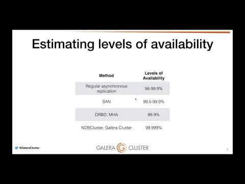 The MySQL High Availability Landscape and where Galera Cluster fits in
