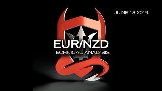 Euro / New Zealand Technical Analysis (EUR/NZD) : Big Wave Surfing...  [06.13.2019]
