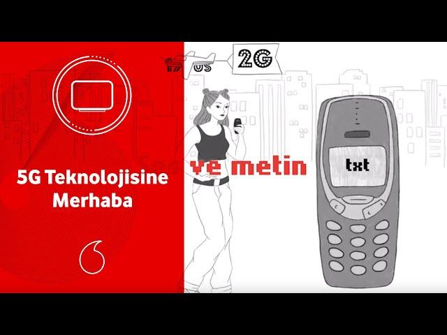 Mobil İletişim Teknolojisinin 35. Yılında 5G'ye Merhaba Diyoruz!