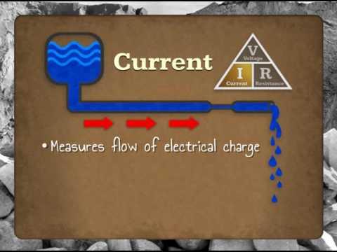 Basic Electricity Training - YouTube
