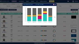 InterGuard Employee Monitoring video