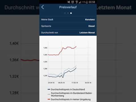 So kannst du Günstig Tanken Clever Tanken App für Android