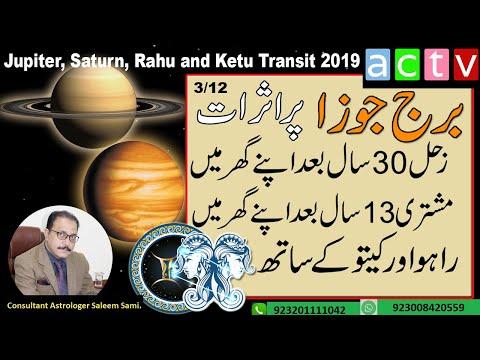 Download Rahu And Ketu In Astrology Video 3GP Mp4 FLV HD Mp3