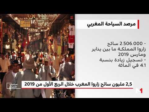 العرب اليوم - المغرب يستقبل 2.5 مليون سائح خلال الربع الأول من 2019