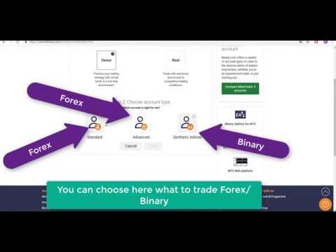 Optionshandel für kleine konten