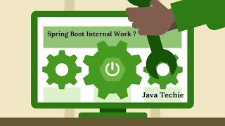 How Spring Boot Application Work Internally   Example   Java Techie