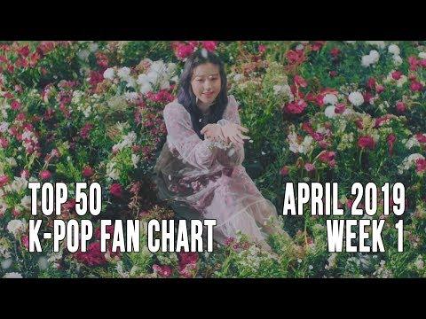 Top 50 K-Pop Songs Chart - April 2019 Week 1 Fan Chart
