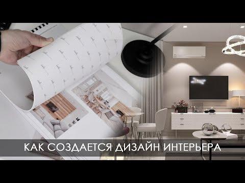 Как проходит разработка дизайна интерьера квартир в студии BELIK