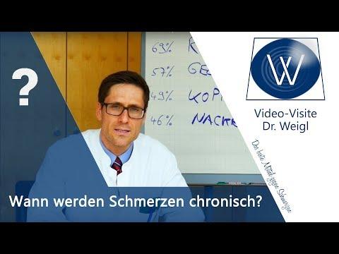 Osteochondrose Behandlung Injektionen Blockade