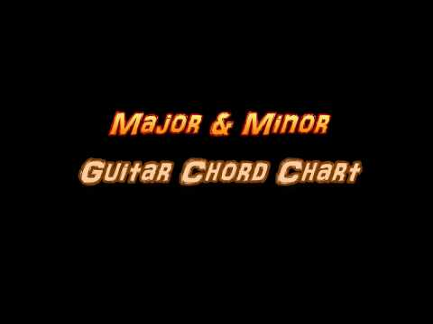 Acoustic Guitar Chord Chart (no audio)