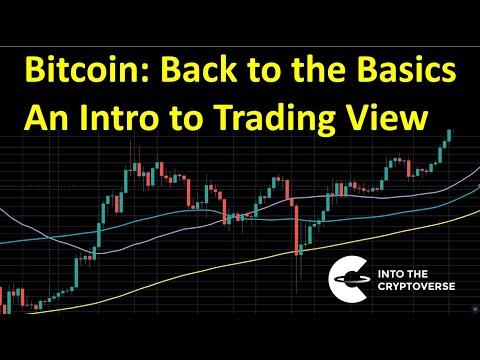 Bitcoin uždarė