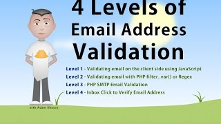 PHP Email Address Validate 4 Levels JavaScript PHP Verify
