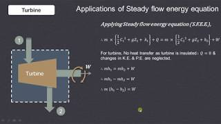 Steady flow energy equation ( S.F.E.E.) and its applications - PART 1