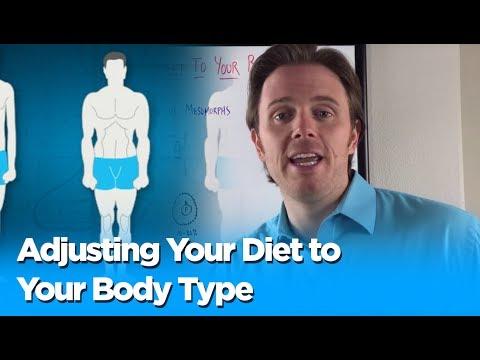 Dzienne spożycie kalorii do utraty wagi