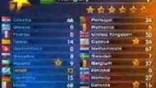 1998 - η τελευταία φορά που η Ολλανδία πήρε δωδεκάρι (από poniroskylo, 20/02/09)