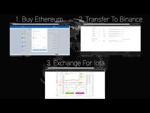 Binäre option trade