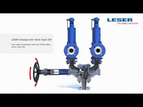 LESER Change-over Valve Inlet sided combination Type 330 Compact