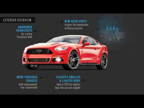 Infographic Time With The 2015 Ford Mustang
