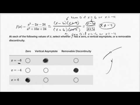 Discontinuities of rational functions (video) | Khan Academy