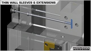 Thin Wall Sleeves & Extensions
