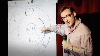 Simon Sinek, why great leaders inspire action