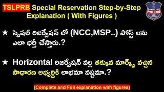 TSLPRB Special Reservation | Horizontal Reservation (Full Explanation)