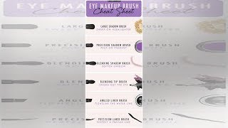 The Makeup Brush Cheat Sheet