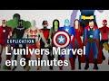 «Avengers», «Iron Man», «Thor»... comprendre l'univers de Marvel a...
