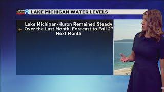 Lake Michigan Water Level Update 07312020